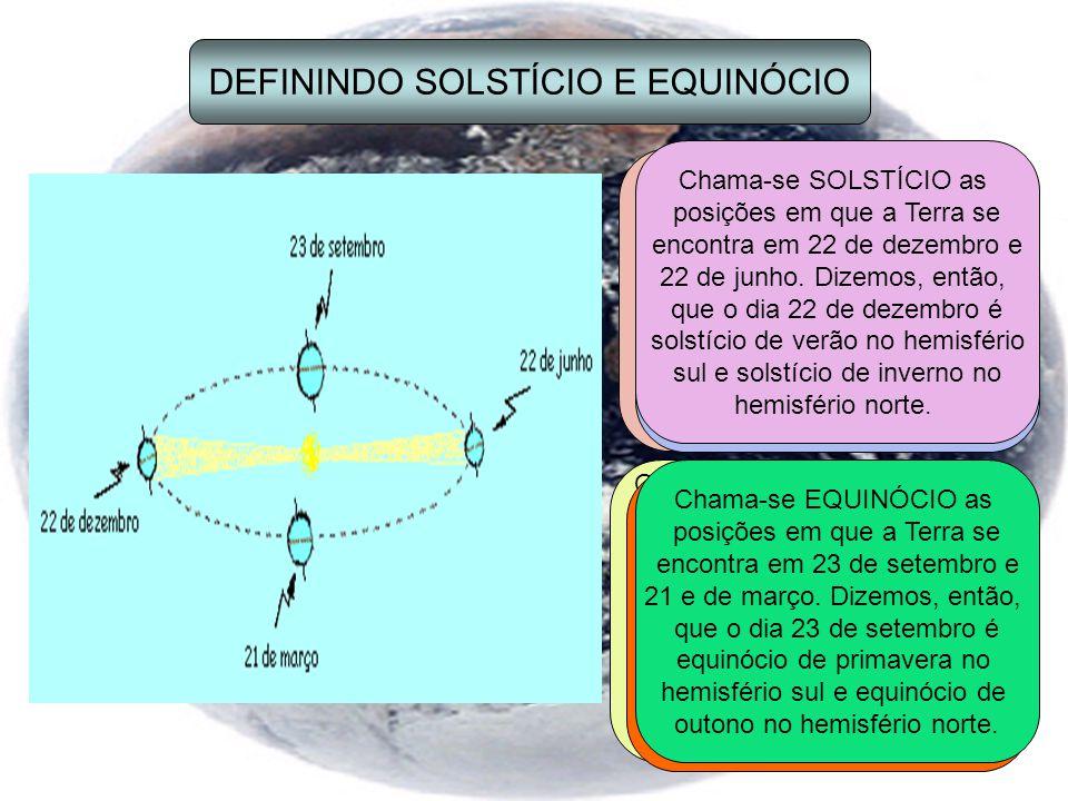 DEFININDO SOLSTÍCIO E EQUINÓCIO