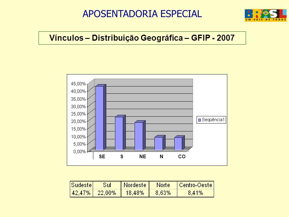 Vínculos – Distribuição Geográfica – GFIP - 2007