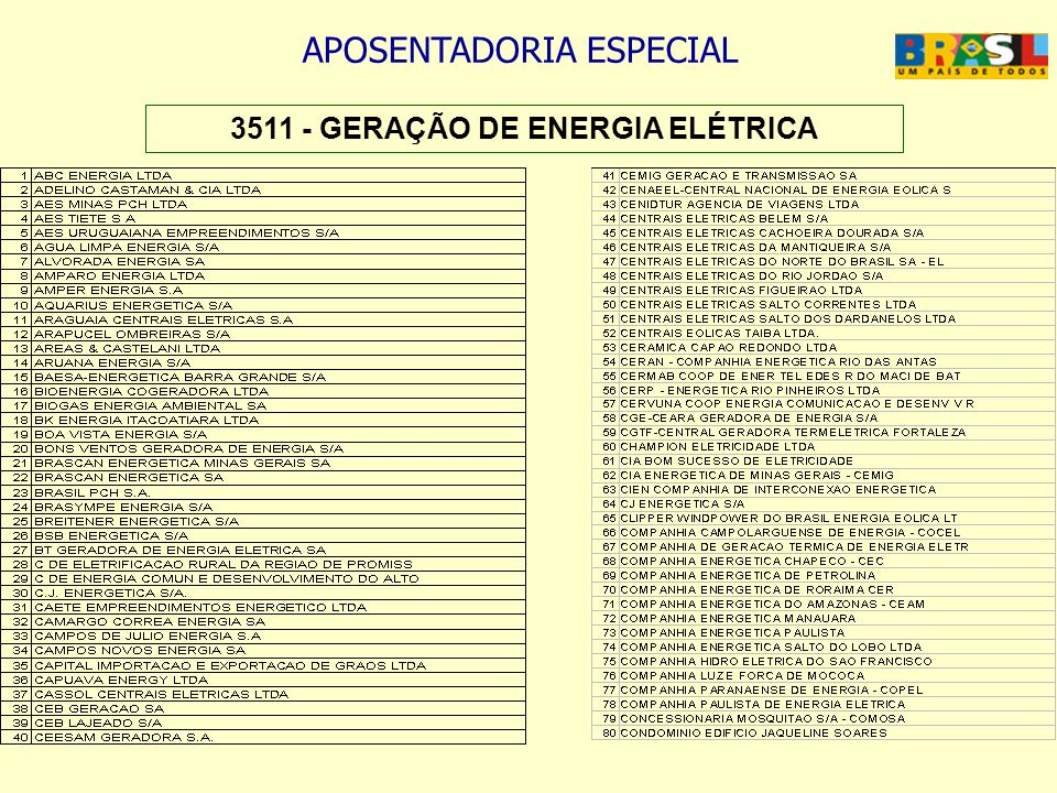 3511 - GERAÇÃO DE ENERGIA ELÉTRICA