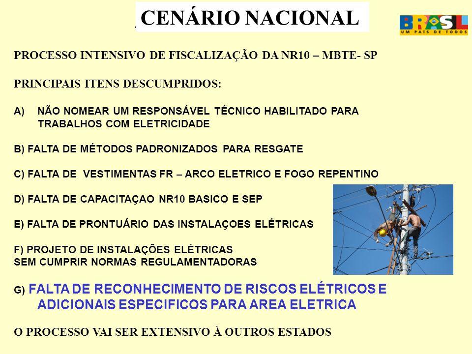 CENÁRIO NACIONAL PROCESSO INTENSIVO DE FISCALIZAÇÃO DA NR10 – MBTE- SP