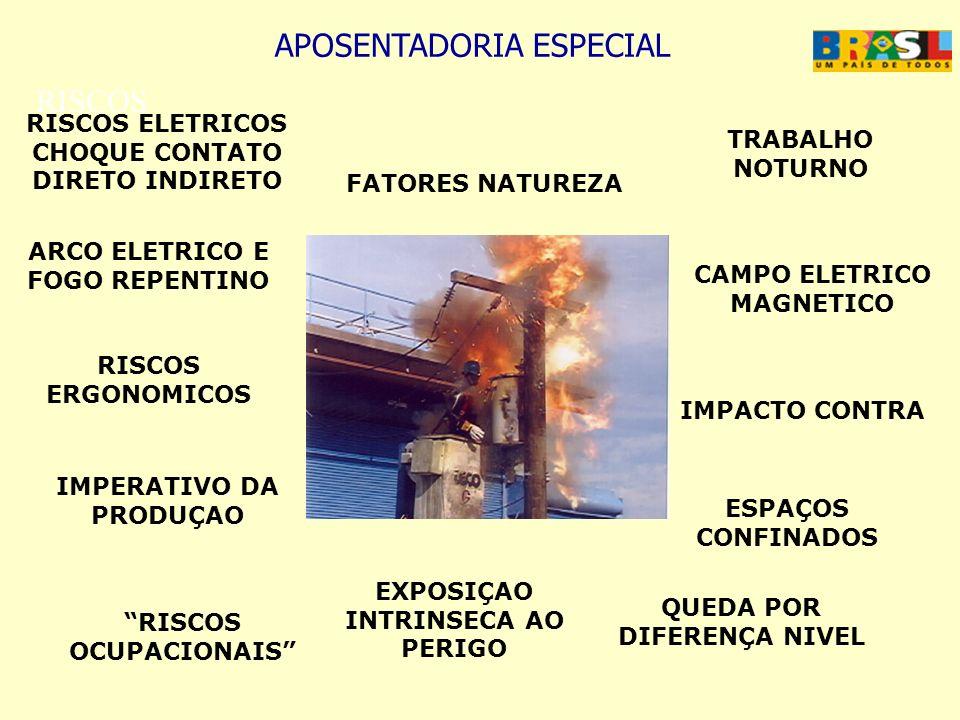 RISCOS RISCOS ELETRICOS CHOQUE CONTATO DIRETO INDIRETO