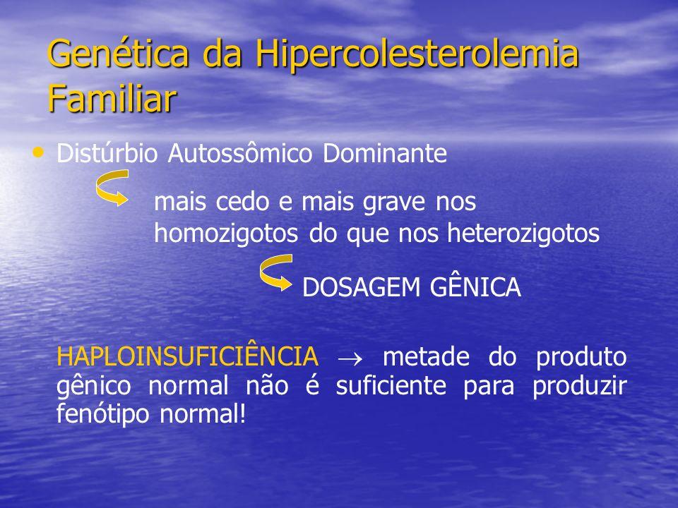 Genética da Hipercolesterolemia Familiar