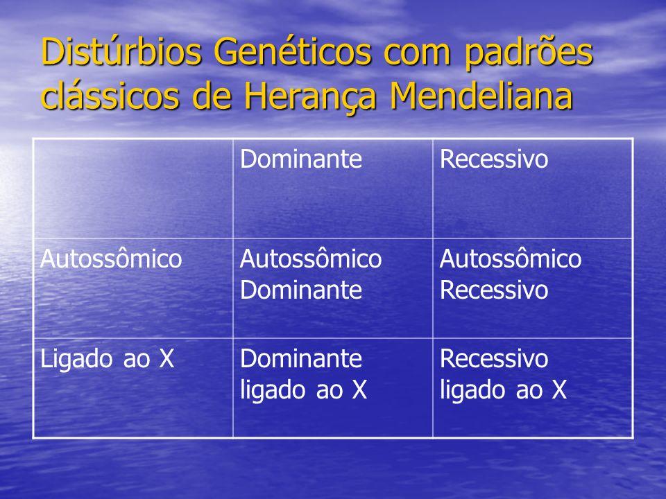 Distúrbios Genéticos com padrões clássicos de Herança Mendeliana