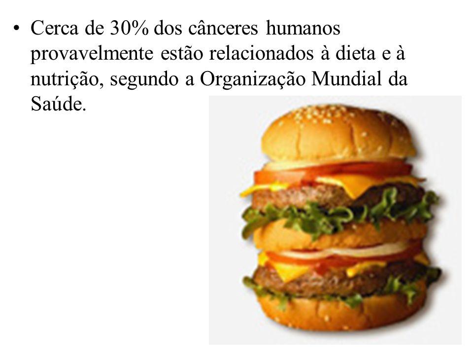 Cerca de 30% dos cânceres humanos provavelmente estão relacionados à dieta e à nutrição, segundo a Organização Mundial da Saúde.