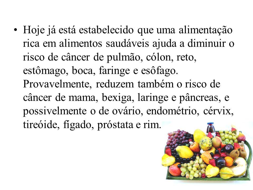 Hoje já está estabelecido que uma alimentação rica em alimentos saudáveis ajuda a diminuir o risco de câncer de pulmão, cólon, reto, estômago, boca, faringe e esôfago.