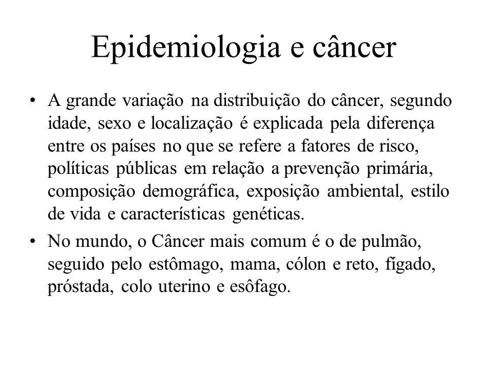 Epidemiologia e câncer