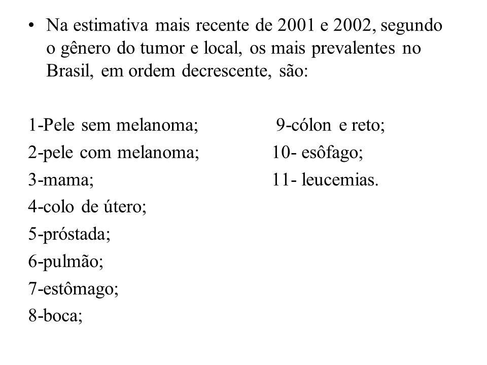 Na estimativa mais recente de 2001 e 2002, segundo o gênero do tumor e local, os mais prevalentes no Brasil, em ordem decrescente, são: