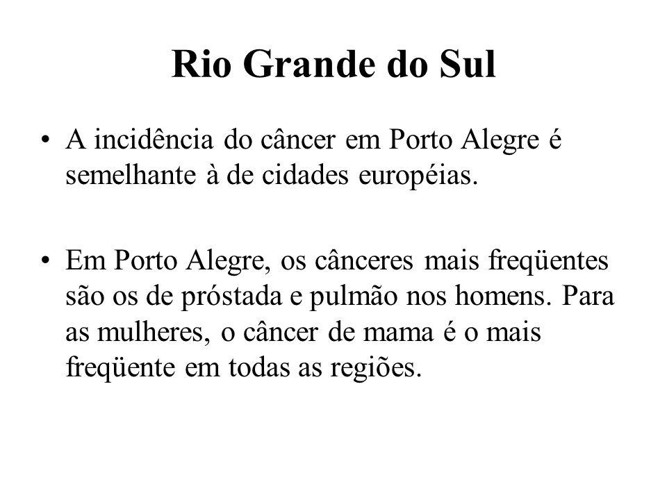 Rio Grande do Sul A incidência do câncer em Porto Alegre é semelhante à de cidades européias.