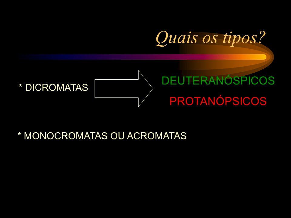 Quais os tipos DEUTERANÓSPICOS PROTANÓPSICOS * DICROMATAS