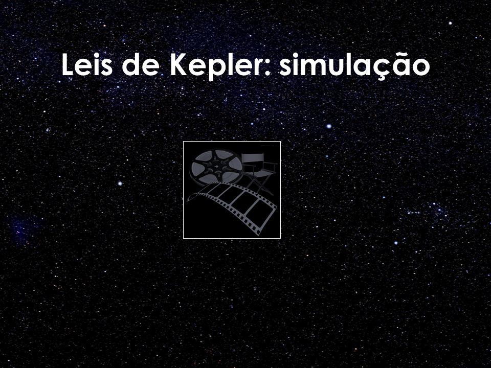 Leis de Kepler: simulação