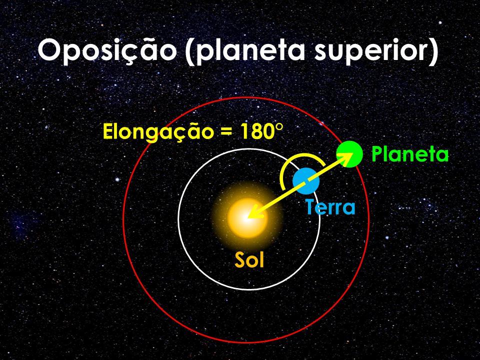 Oposição (planeta superior)