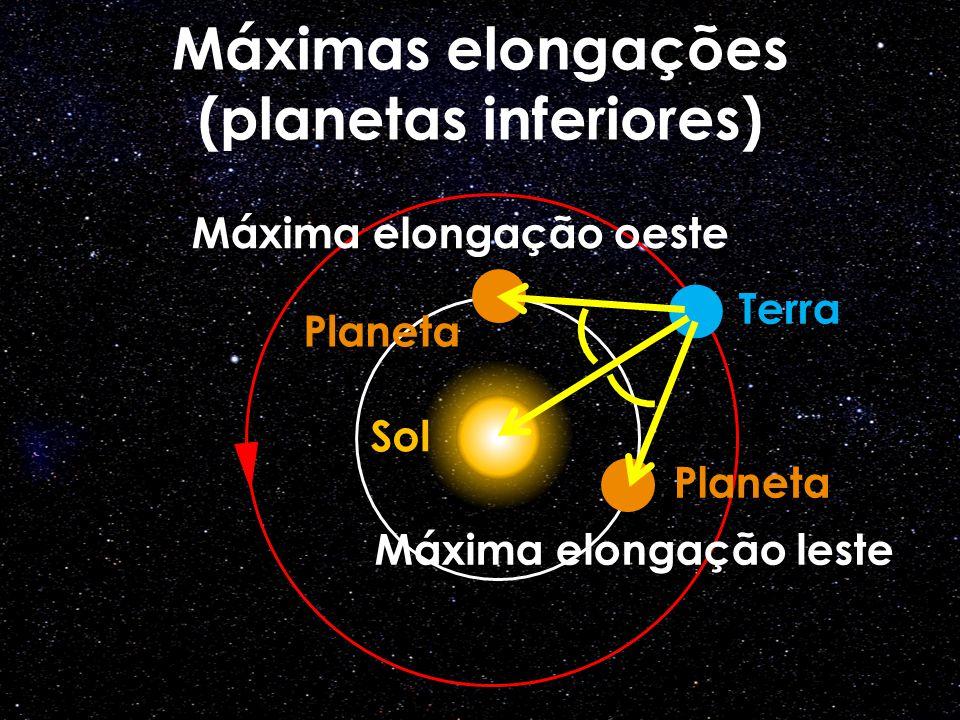 Máximas elongações (planetas inferiores)