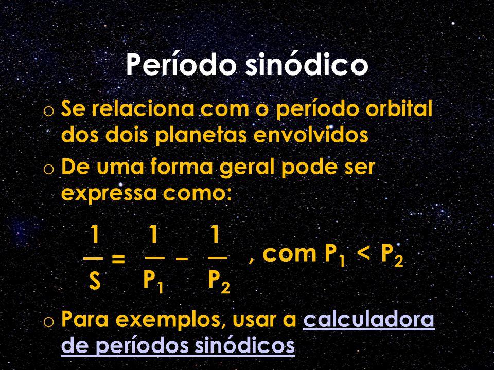 Período sinódico 1 S P1 = P2 , com P1 < P2