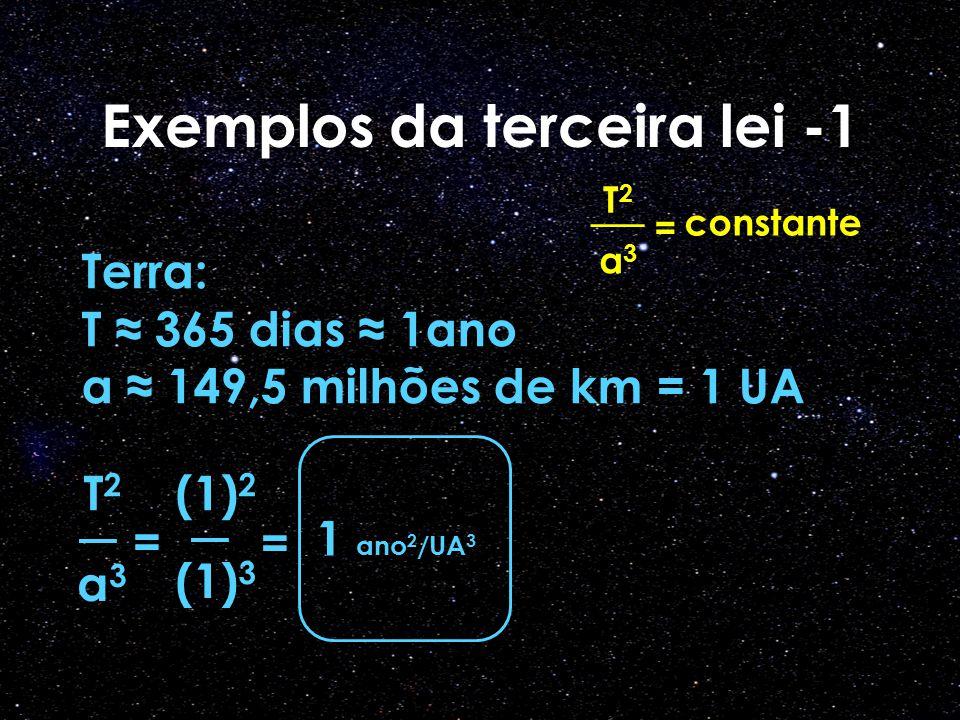 Exemplos da terceira lei -1