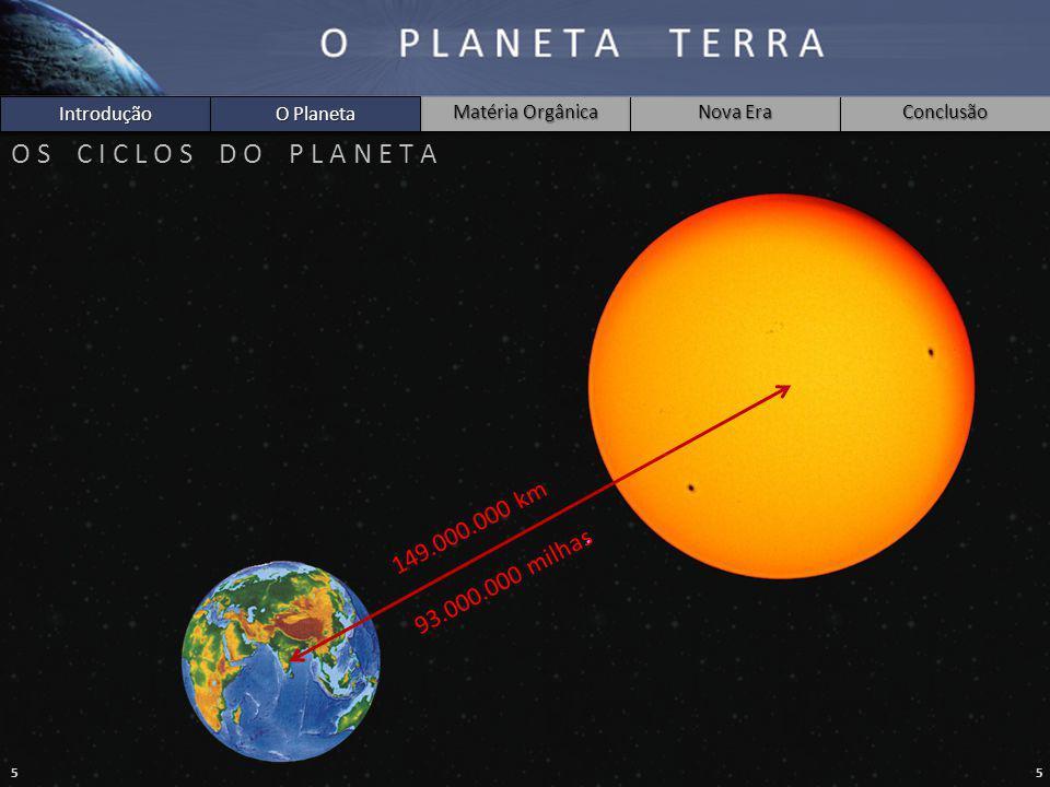 O S C I C L O S D O P L A N E T A 149.000.000 km 93.000.000 milhas