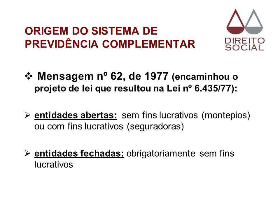 ORIGEM DO SISTEMA DE PREVIDÊNCIA COMPLEMENTAR