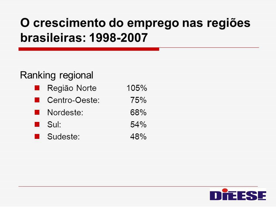 O crescimento do emprego nas regiões brasileiras: 1998-2007