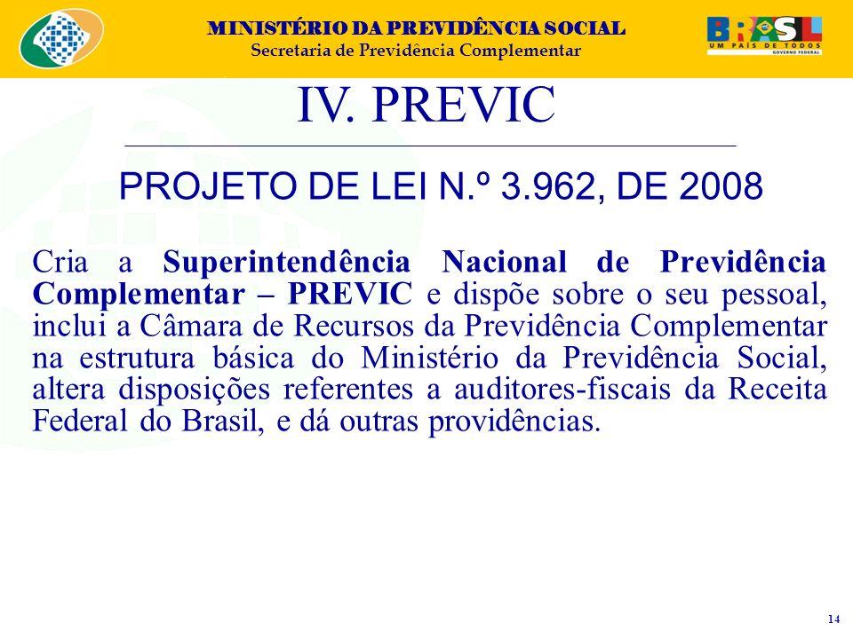 IV. PREVIC PROJETO DE LEI N.º 3.962, DE 2008
