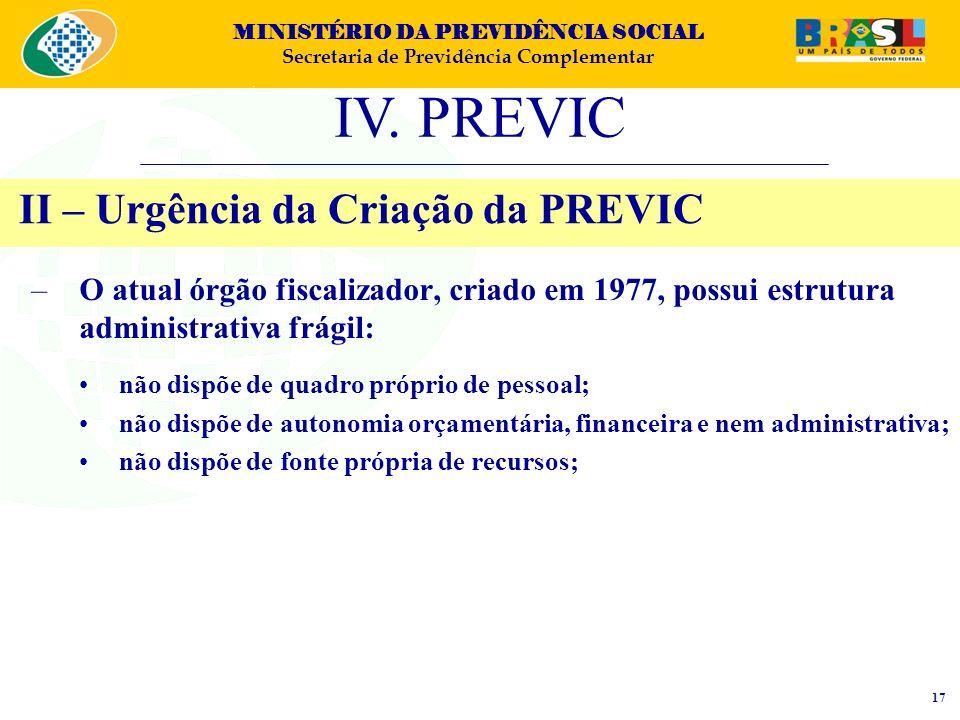 II – Urgência da Criação da PREVIC