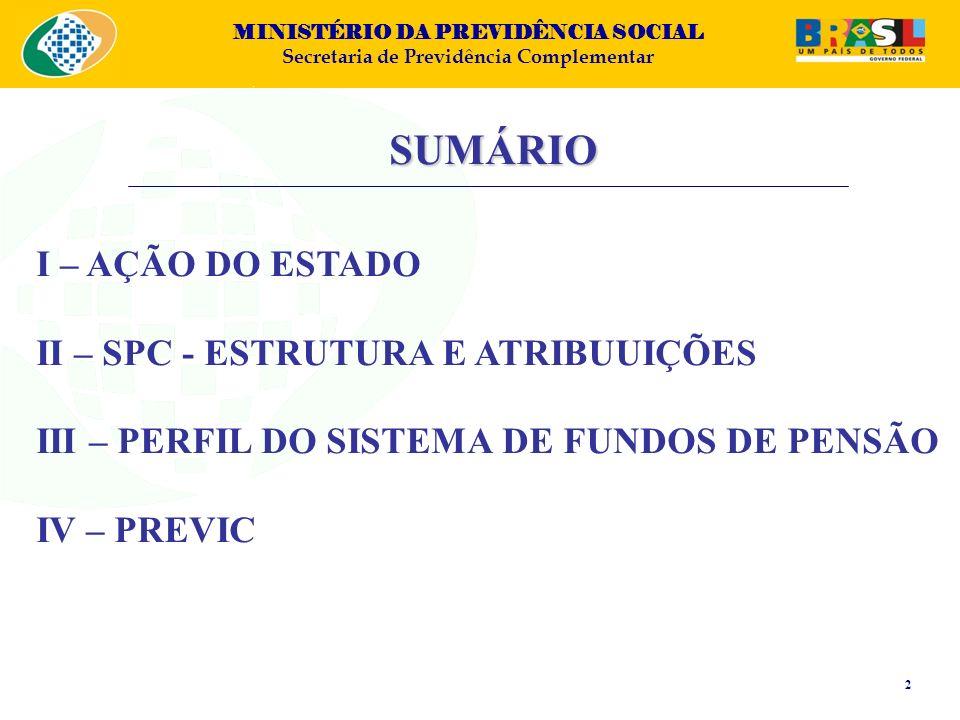 SUMÁRIO I – AÇÃO DO ESTADO II – SPC - ESTRUTURA E ATRIBUUIÇÕES