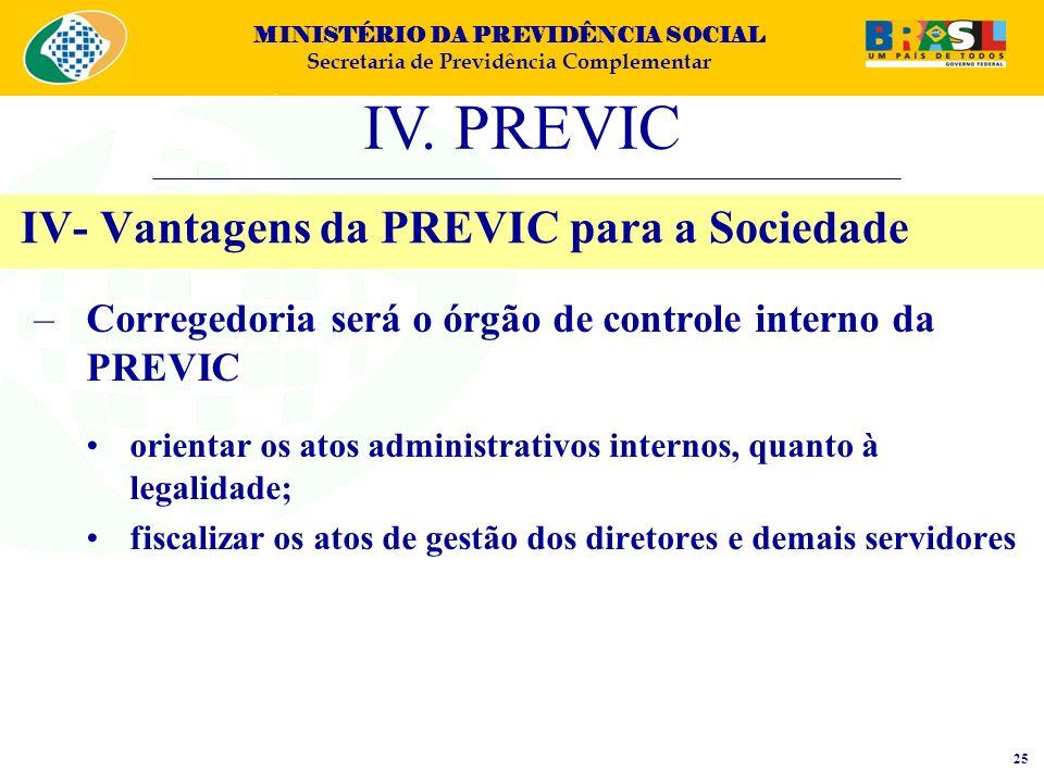 IV- Vantagens da PREVIC para a Sociedade