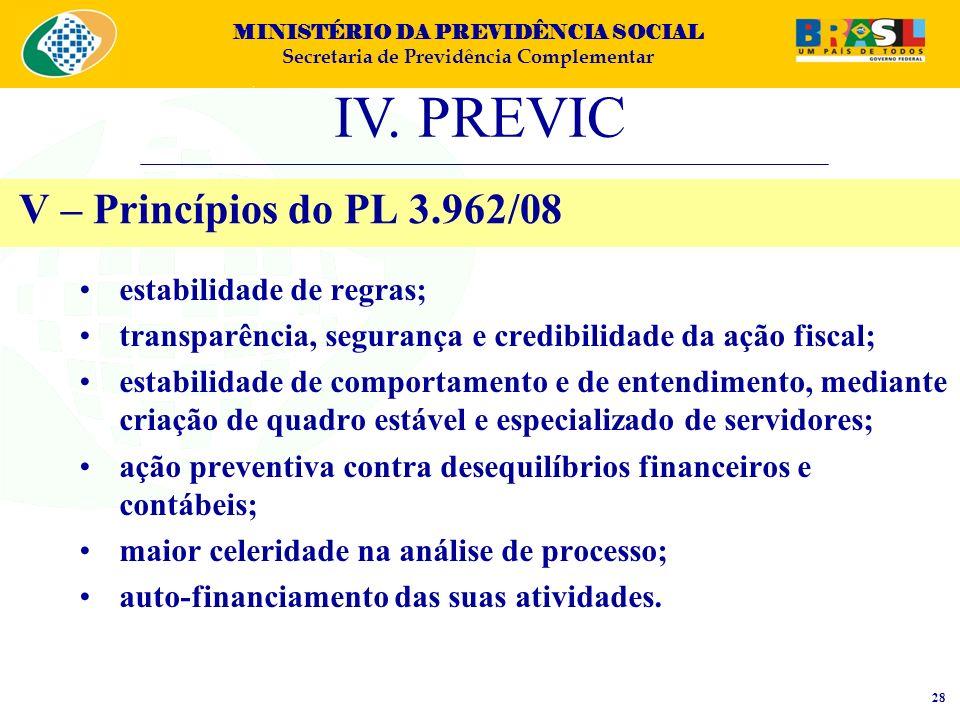 IV. PREVIC V – Princípios do PL 3.962/08 estabilidade de regras;