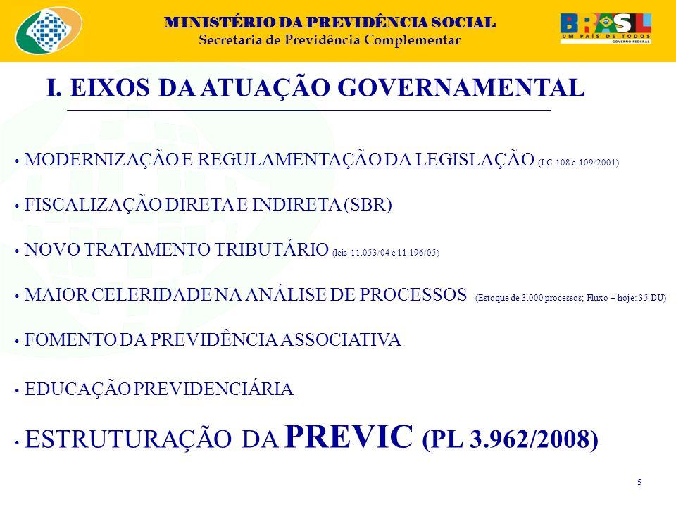 I. EIXOS DA ATUAÇÃO GOVERNAMENTAL