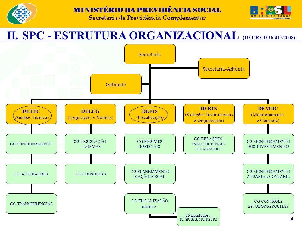 II. SPC - ESTRUTURA ORGANIZACIONAL (DECRETO 6.417/2008)