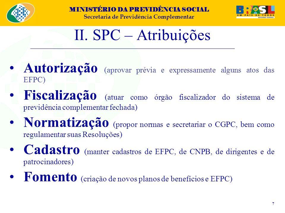 II. SPC – Atribuições Autorização (aprovar prévia e expressamente alguns atos das EFPC)
