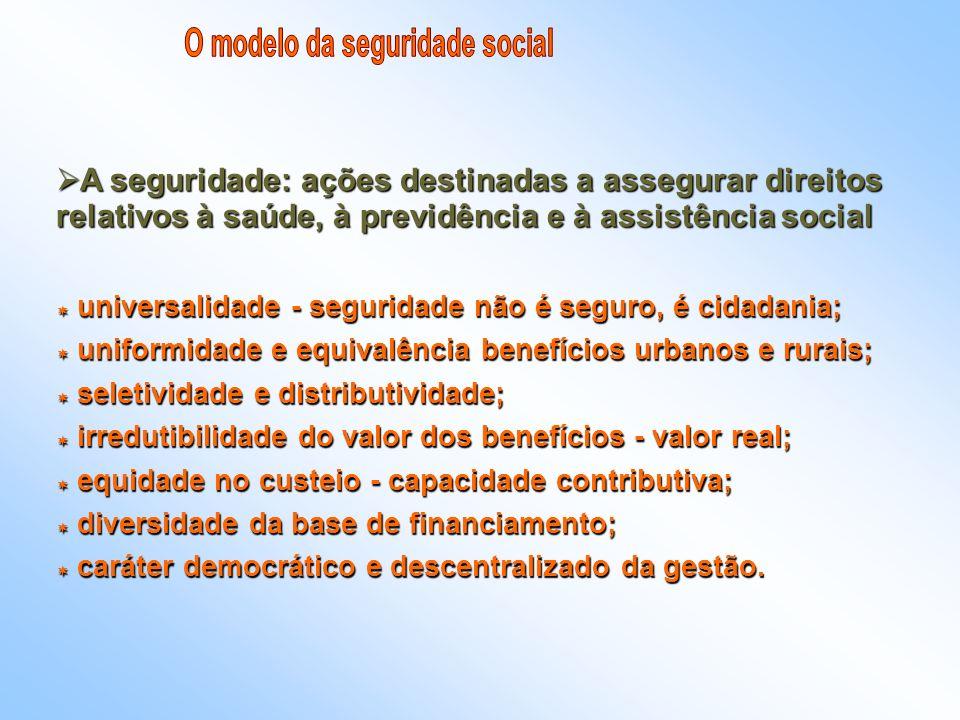 O modelo da seguridade social