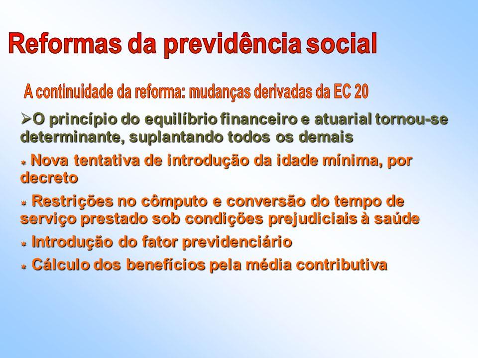 Reformas da previdência social