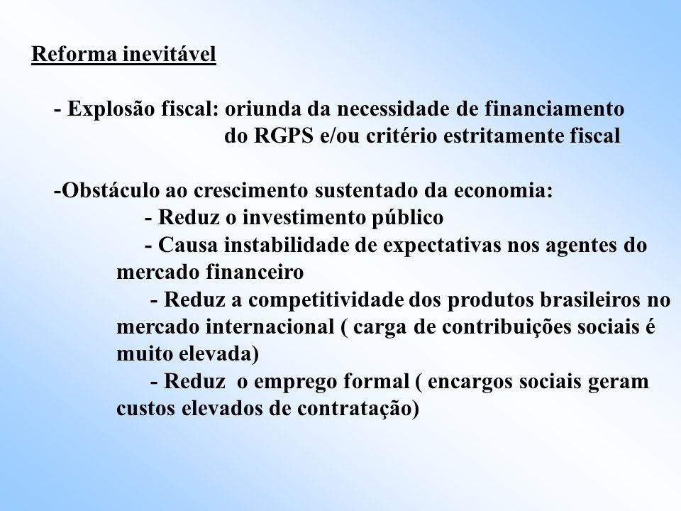 Reforma inevitável - Explosão fiscal: oriunda da necessidade de financiamento. do RGPS e/ou critério estritamente fiscal.