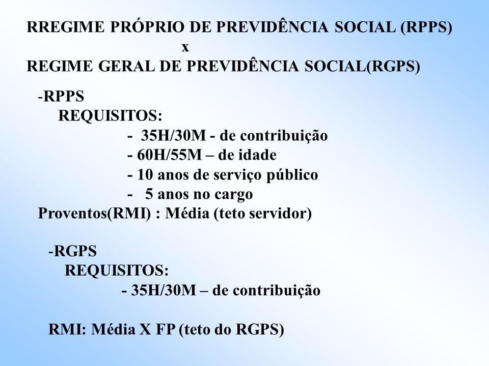 RREGIME PRÓPRIO DE PREVIDÊNCIA SOCIAL (RPPS)