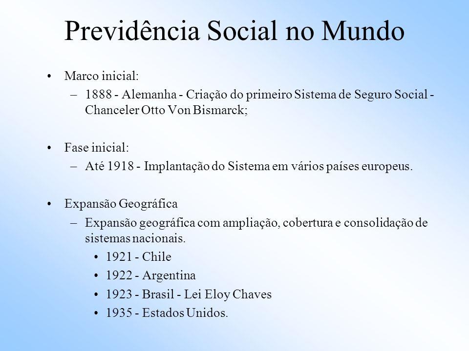 Previdência Social no Mundo