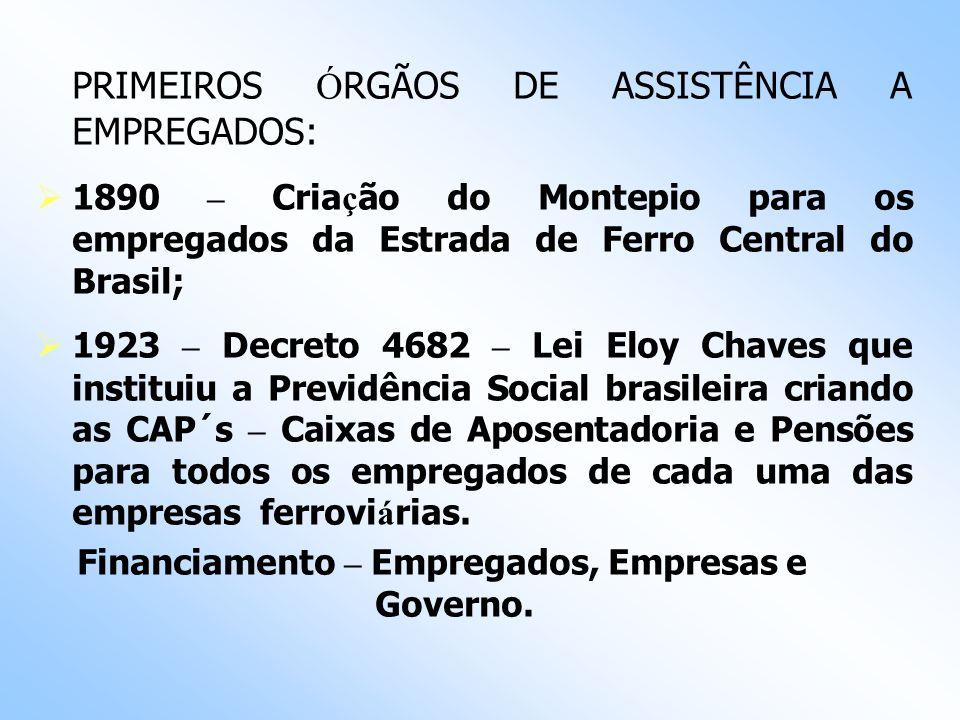 PRIMEIROS ÓRGÃOS DE ASSISTÊNCIA A EMPREGADOS: