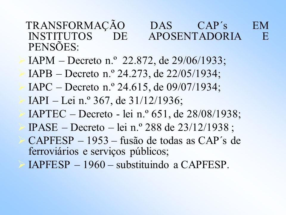 TRANSFORMAÇÃO DAS CAP´s EM INSTITUTOS DE APOSENTADORIA E PENSÕES: