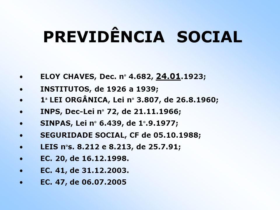 PREVIDÊNCIA SOCIAL ELOY CHAVES, Dec. nº 4.682, 24.01.1923;