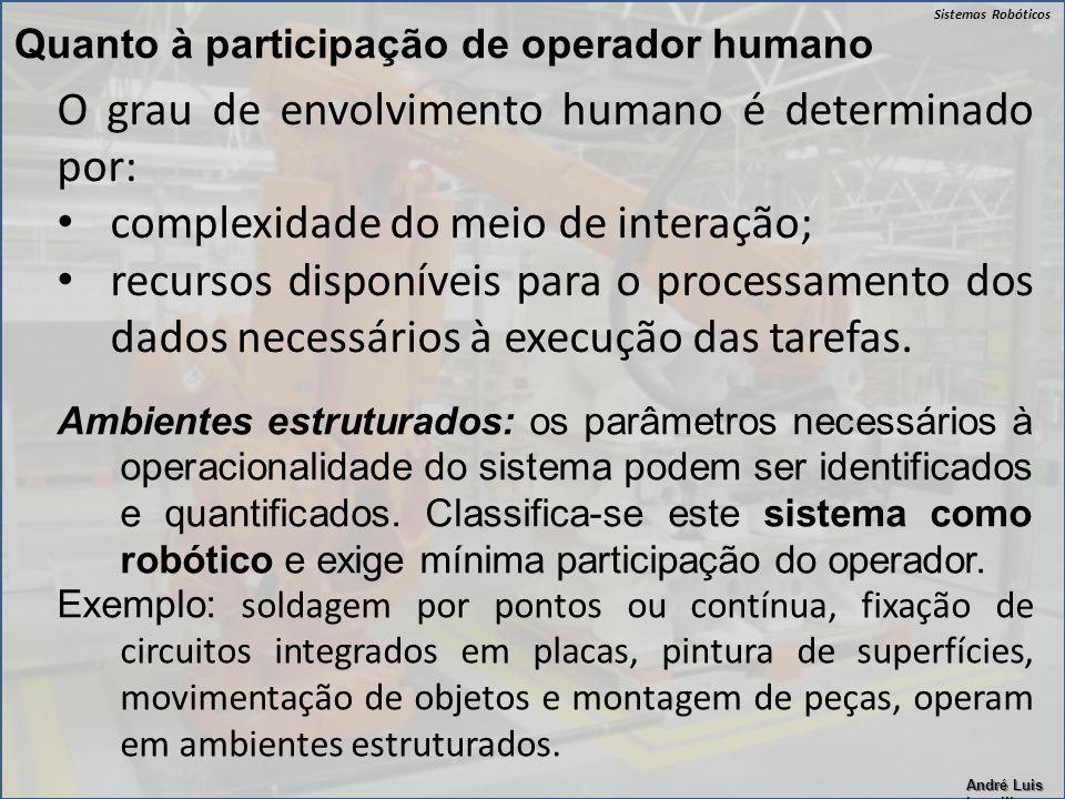 O grau de envolvimento humano é determinado por: