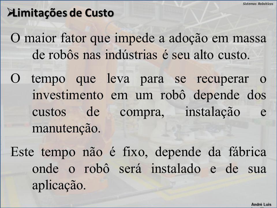 Limitações de Custo O maior fator que impede a adoção em massa de robôs nas indústrias é seu alto custo.