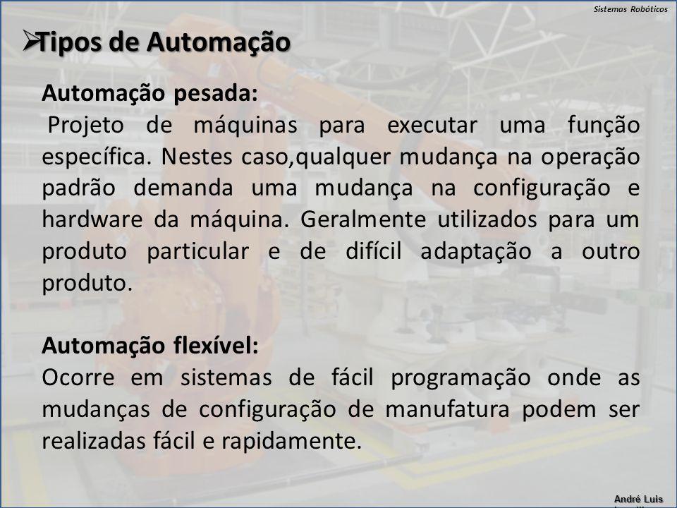 Tipos de Automação Automação pesada: