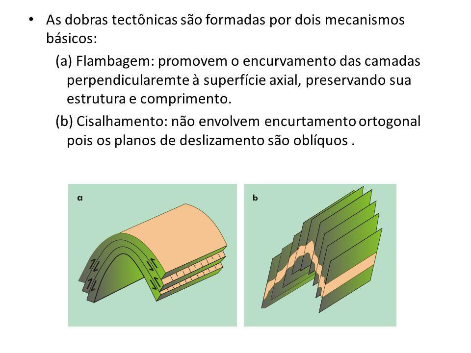 As dobras tectônicas são formadas por dois mecanismos básicos: