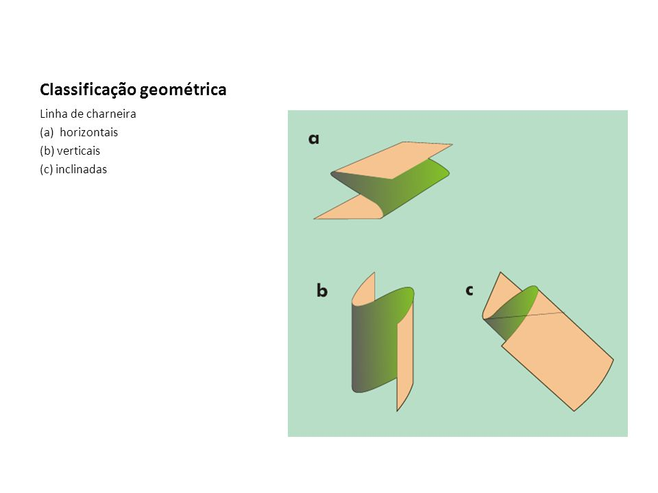 Classificação geométrica