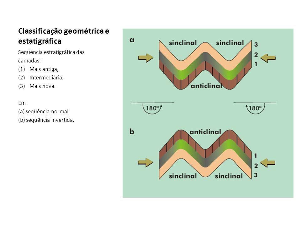Classificação geométrica e estatigráfica