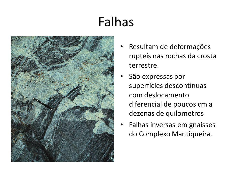 Falhas Resultam de deformações rúpteis nas rochas da crosta terrestre.