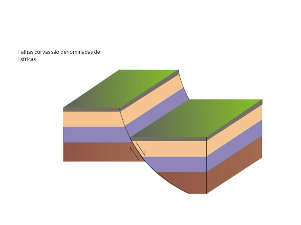 Falhas curvas são denominadas de lístricas