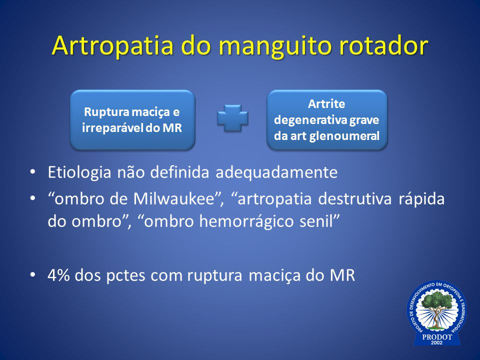 Artropatia do manguito rotador