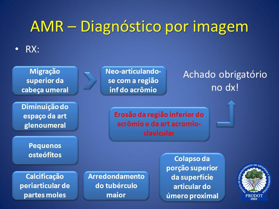 AMR – Diagnóstico por imagem