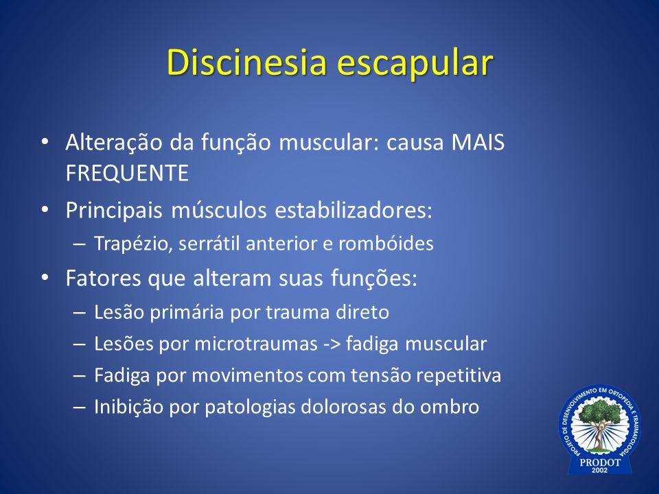Discinesia escapular Alteração da função muscular: causa MAIS FREQUENTE. Principais músculos estabilizadores: