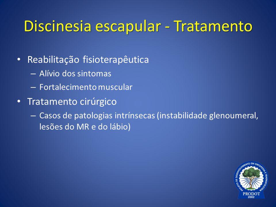 Discinesia escapular - Tratamento