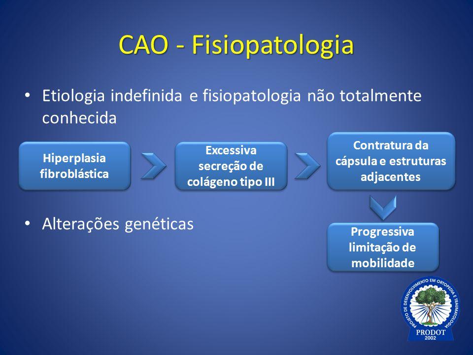 CAO - Fisiopatologia Etiologia indefinida e fisiopatologia não totalmente conhecida. Alterações genéticas.